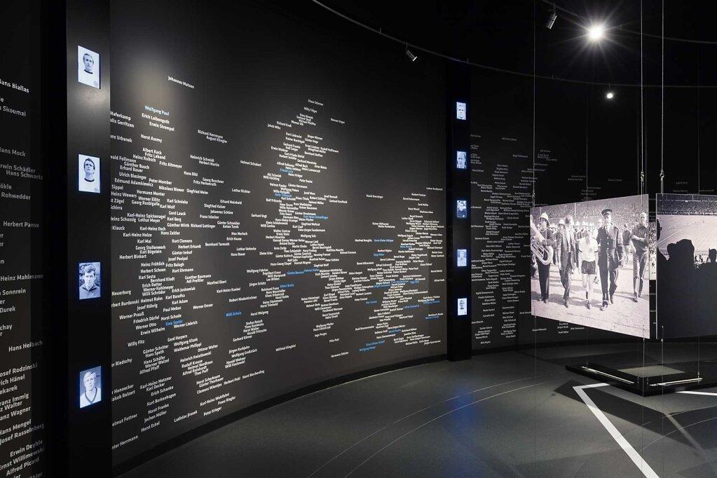 DFB Fussballmuseum